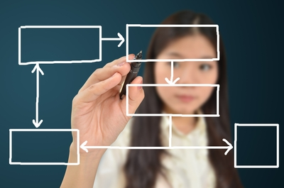 process flow charts trial graphics