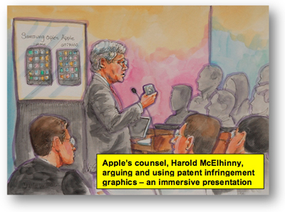 apple attorney patent litigation graphics consultants