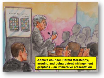 apple attorney patent litigation graphics consultants