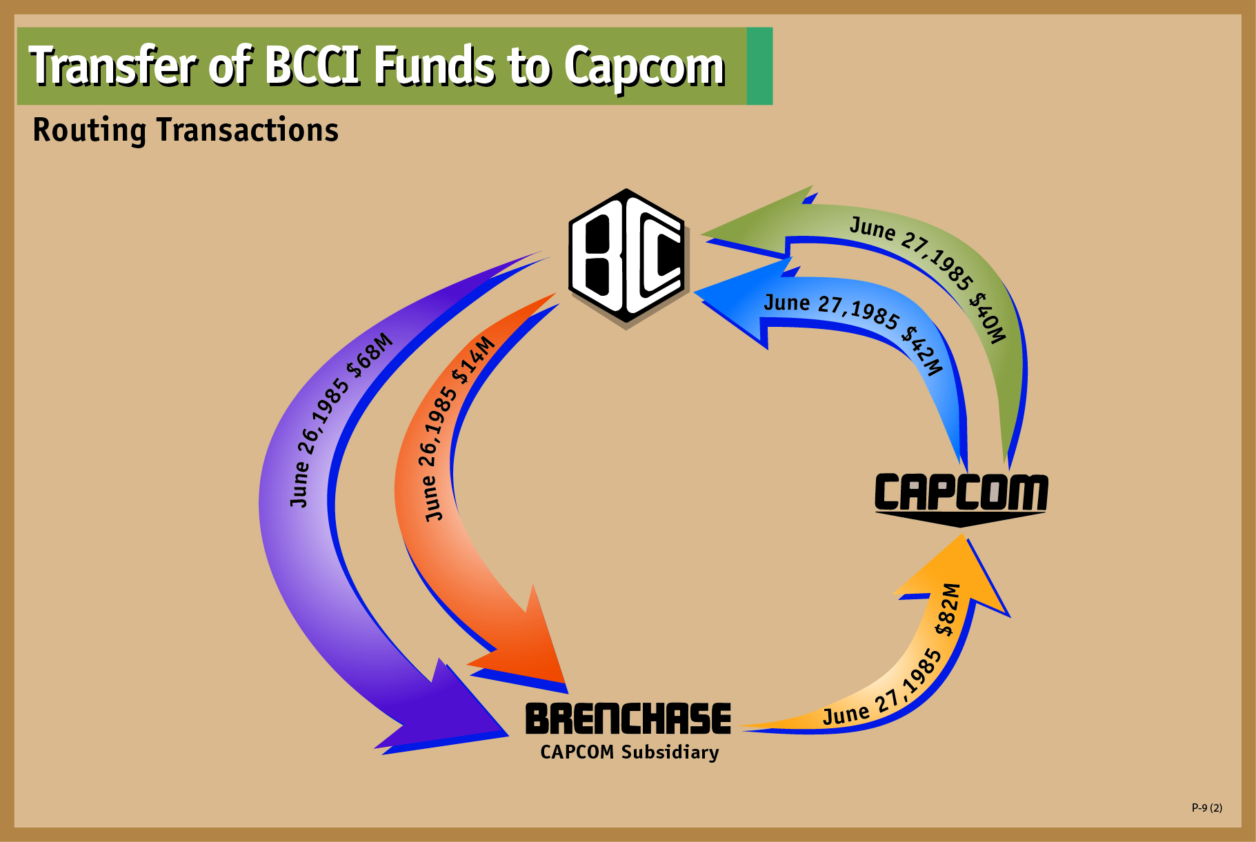 BCCI banking fraud courtroom presentations