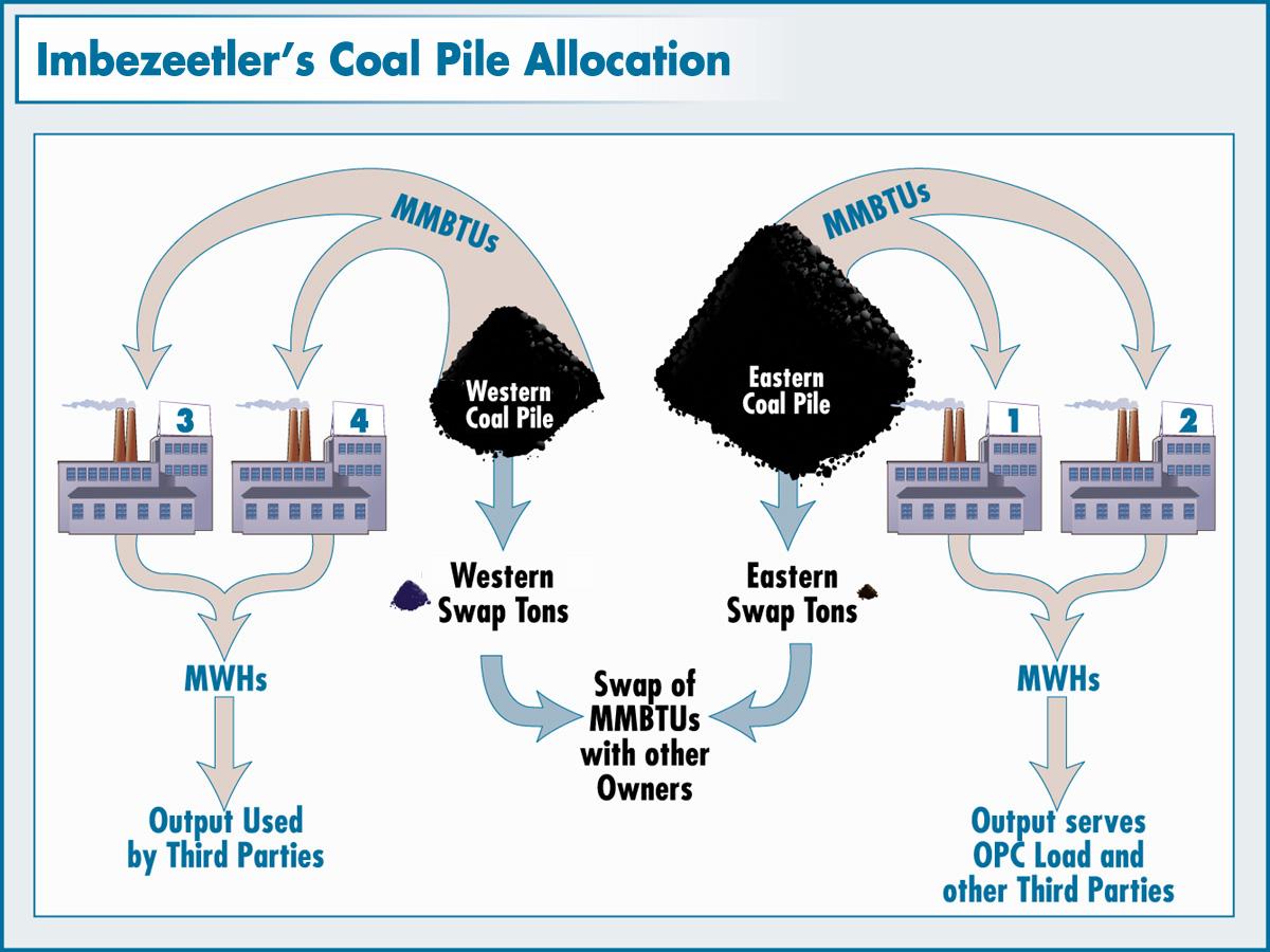 courtroom graphics coal mining litigation