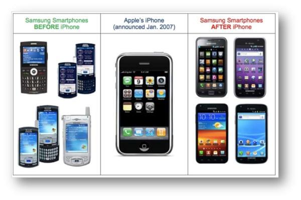demonstrative exhibits apple samsung trial presentation consultants