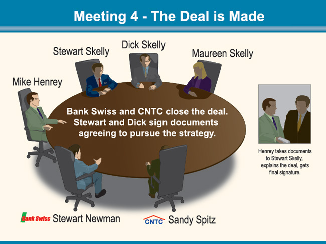 banking fraud skelly