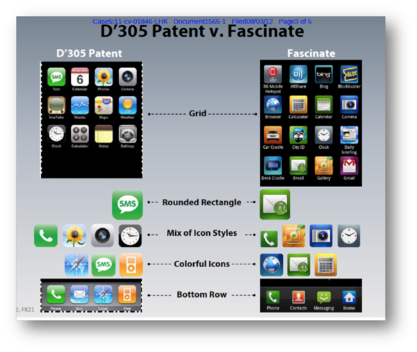 intellectual property graphics consultants apple samsung icons