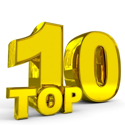 litigation consulting top 10 articles