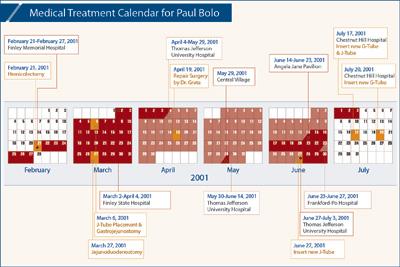 medical treatment calendar legal graphics