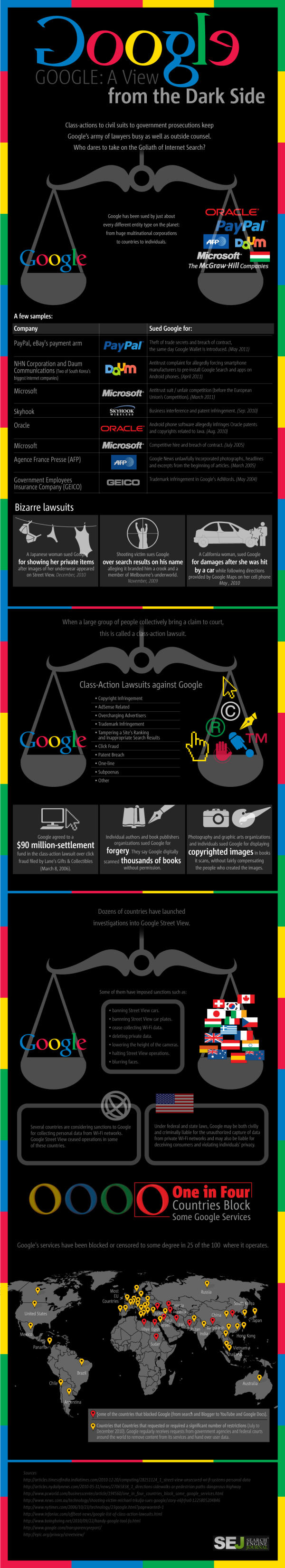 google legal battles infographics consultants edtx texas patent
