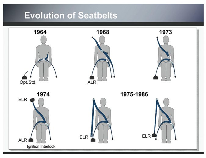 seat belt product liability