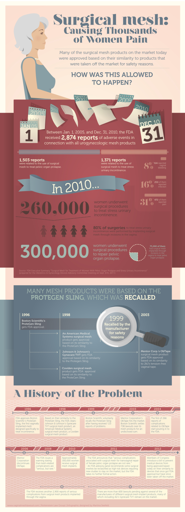 transvaginal mesh lawsuit infographic resized 600