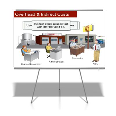 printed foam core trial boards