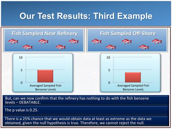 trial graphics using statistics judge jury law 3 resized 600 1