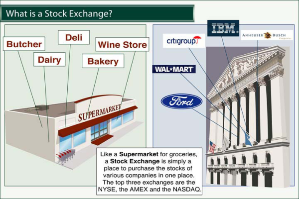 Trial Graphics: What is a stock exchange illustration?
