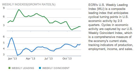 litigation market forecast 2014 ecri