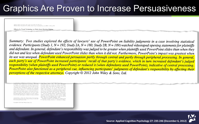 powerpoint use increases persuasiviness