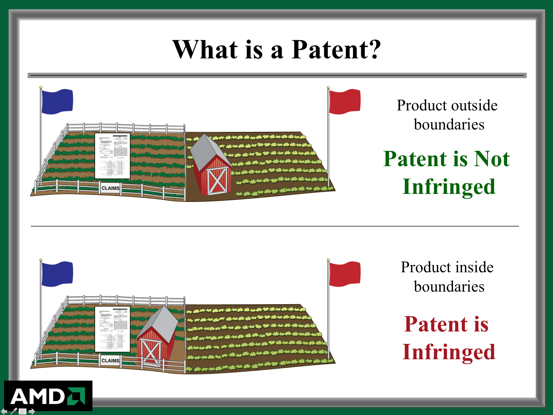 what-is-a-patent-powerpoint-graphics-aid-litigation-graphic