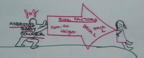 asbestos-talc-johnson-and-johnson-trial-graphics-demonstrative-cliff