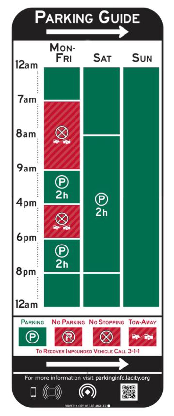 los-angeles-parking-sign-good-design-litigation-graphics-timeline