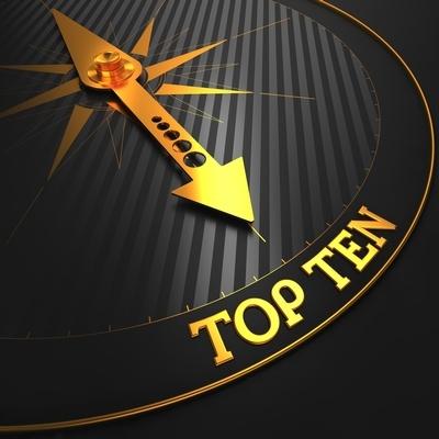 top 10 litigation persuasion articles a2l consulting q3 2015