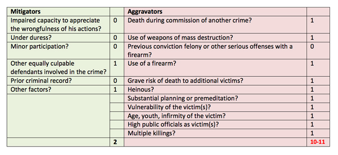 mitigating-vs-aggravating-circumstances-jury-consulting