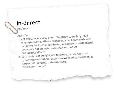indirect-patent-infringement