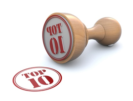 top-10-litigation-articles-early-2015